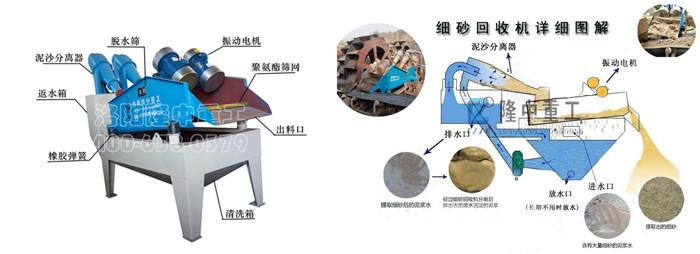 细沙回收机结构组成和工作原理.jpg
