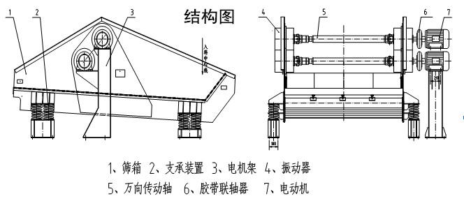尾矿干排筛结构组成.jpg